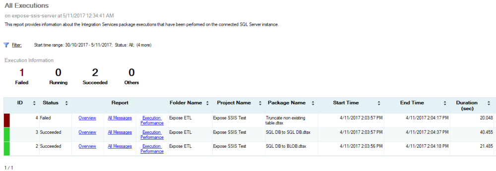 SSIS Package Run Log